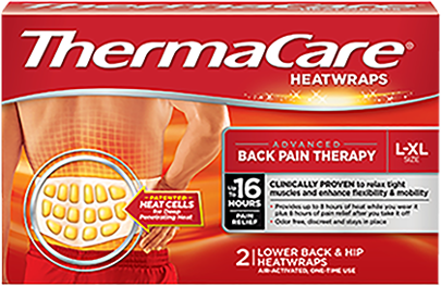 Thermacare pain relieving cream
