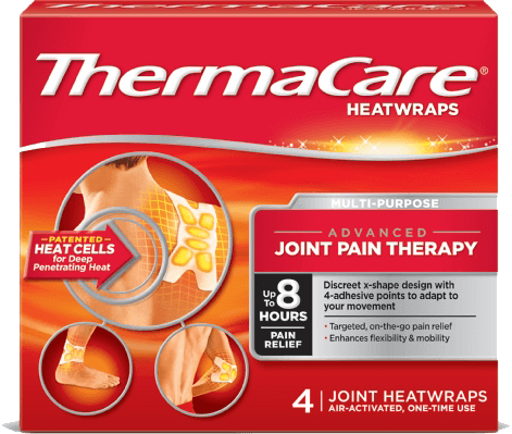 ThermaCare® Joint Pain Therapy Pack